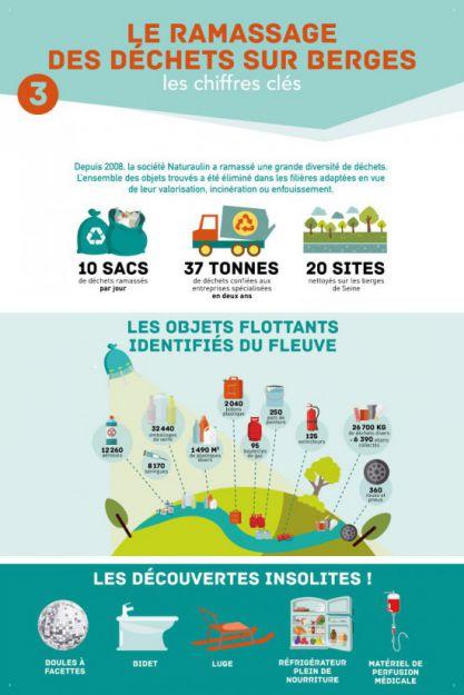 Expo déchets de la Seine