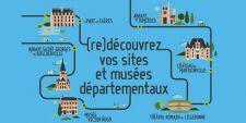 Les sites et mus�es d�partementaux
