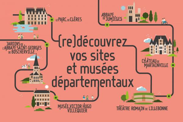 Sites et musées départementaux : réouverture le 19 mai